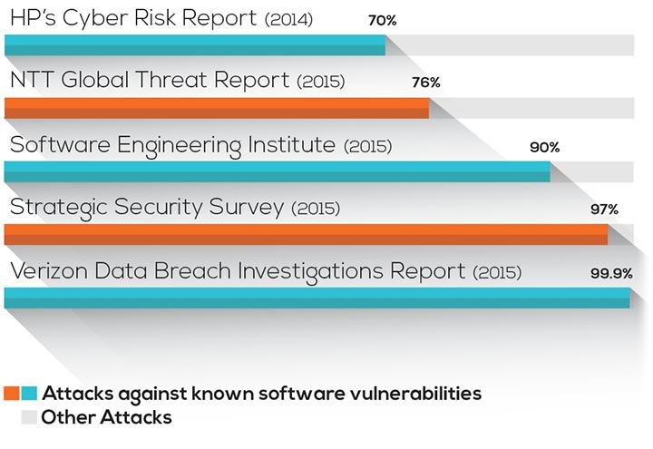 attacks-graphic_web