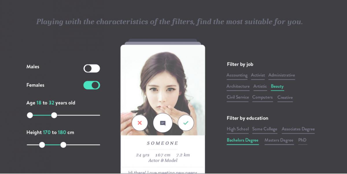 Paktor, online dating, dating app
