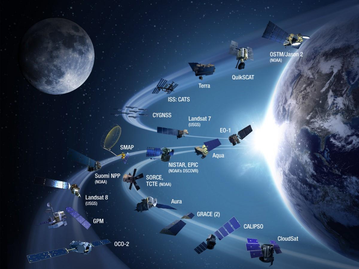 satellite, NASA