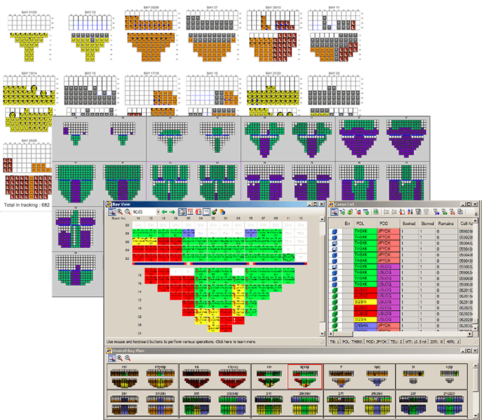 Container ship loading plan