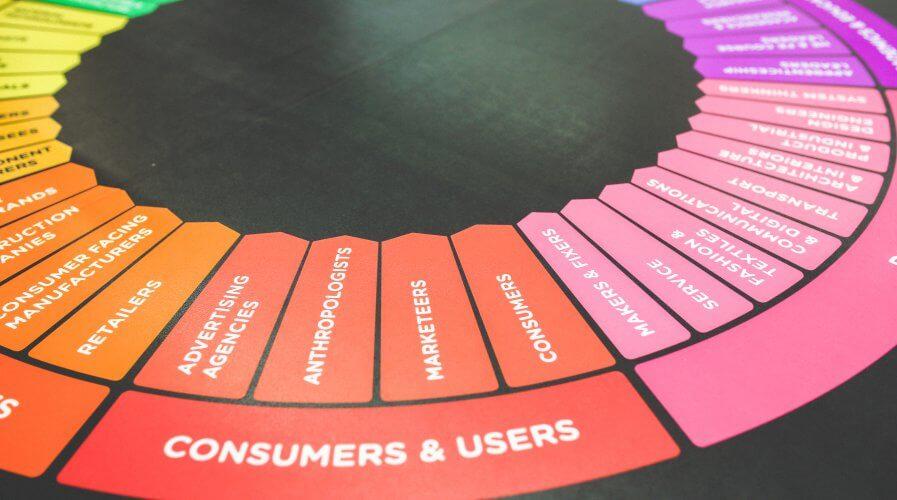 colour wheel social