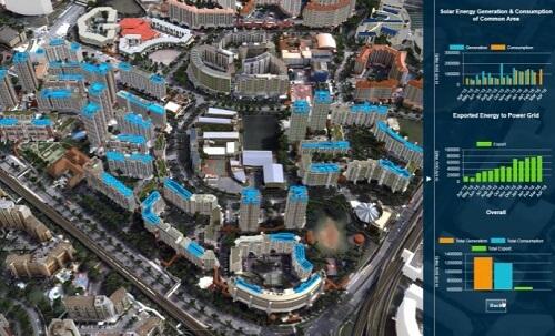 a screenshot of the virtual singapore simulation