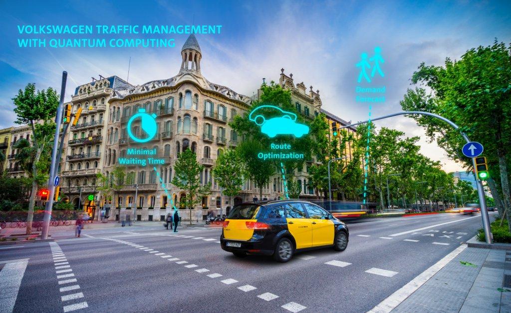 Volkswagen traffic management using quantum computing. Source: VW
