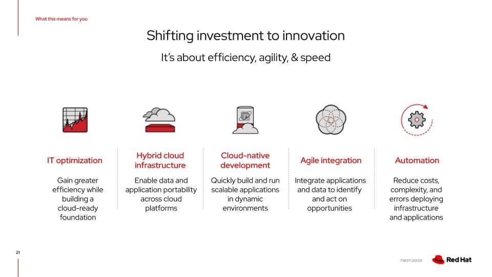Enterprise transformation
