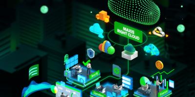 cloud adoption in